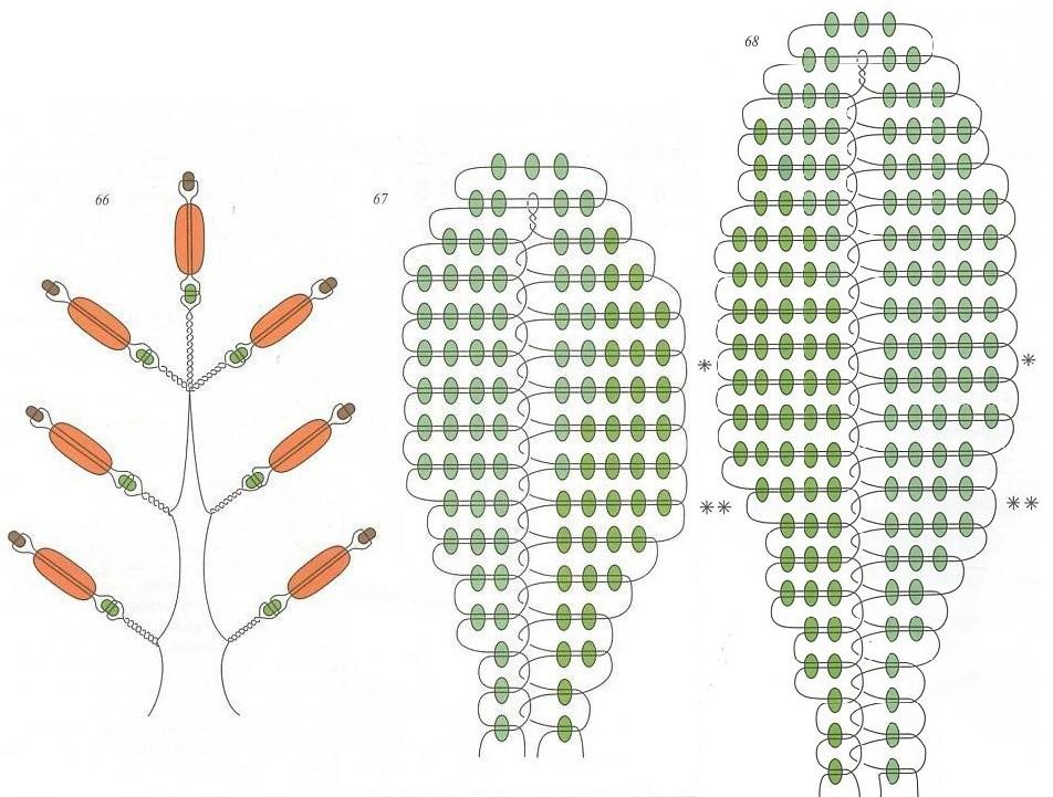 - Проволока зеленая - Коричневая креповая бумага - Количество бисера...  Ягоды.  Кисть барбариса состоит из...