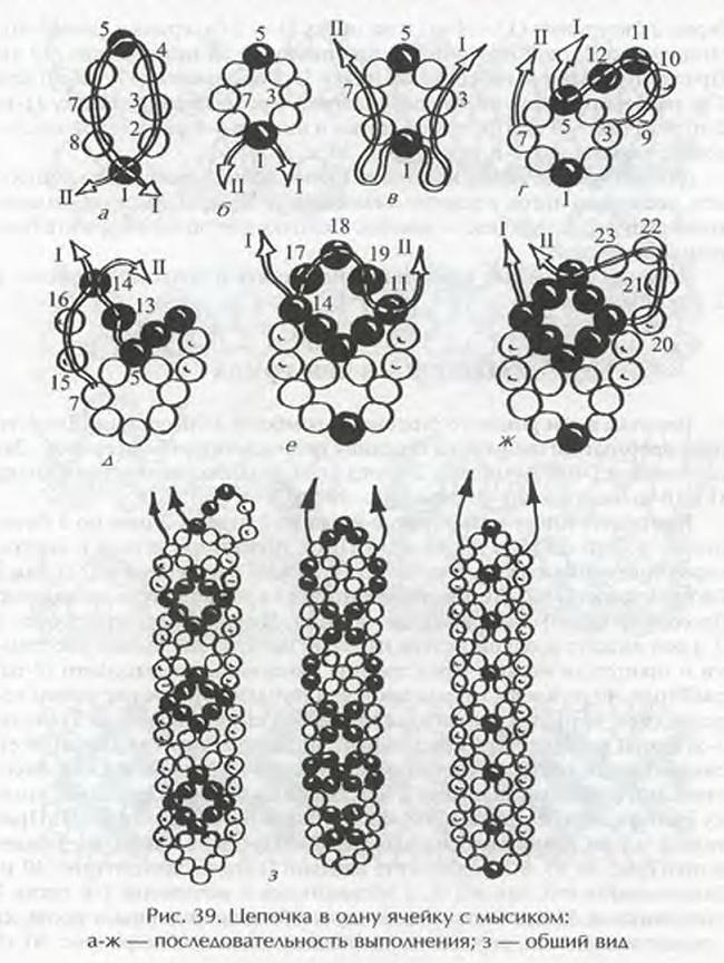 Заканчивайте 2-й ряд, работая обеими иголками: на нитку I берем 2 бисеринки (13-14-ю) и на нитку 11 - 2 бисеринки...