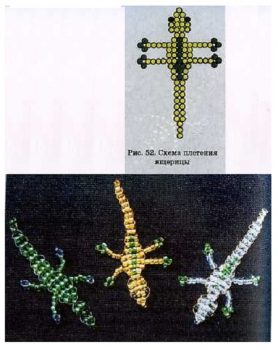 1-й ряд...  Плетение ящерицы начинайте с головы и выполняйте его в такой последовательности (рис. 52) .