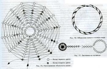 плетение объемного жгута из бисера