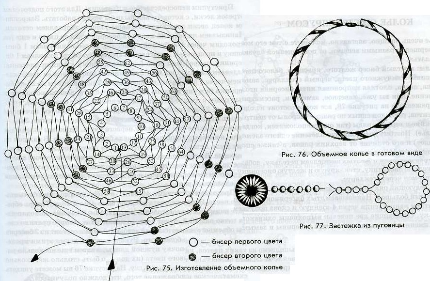 Мастер класс плетения жгута из бисера крючком