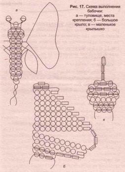 схема плетения красной бабочки. плетение красной бабочки из бисера.