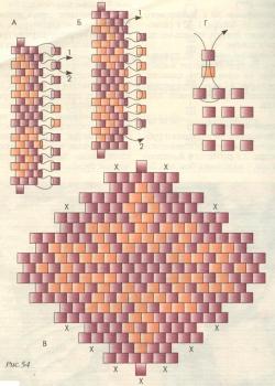 схема кулона камета