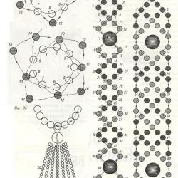 схема плетения кулона с кабошоном