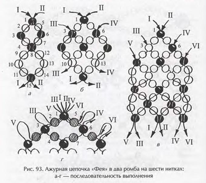 ожерелье Фея из бисера. схема плетения ожерелья из бисера.
