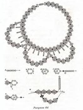 схема цветочного ожерелья