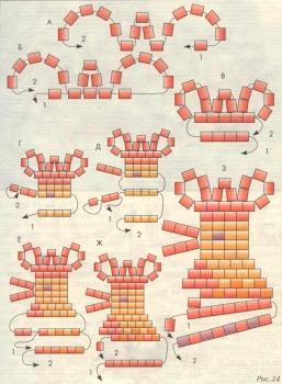 плетение петуха из бисера