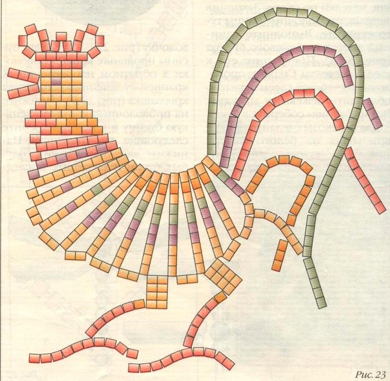 Эта фигурка из цветного бисера (рис. 23) может служить талисманом для тех, кто родился в год Петуха.