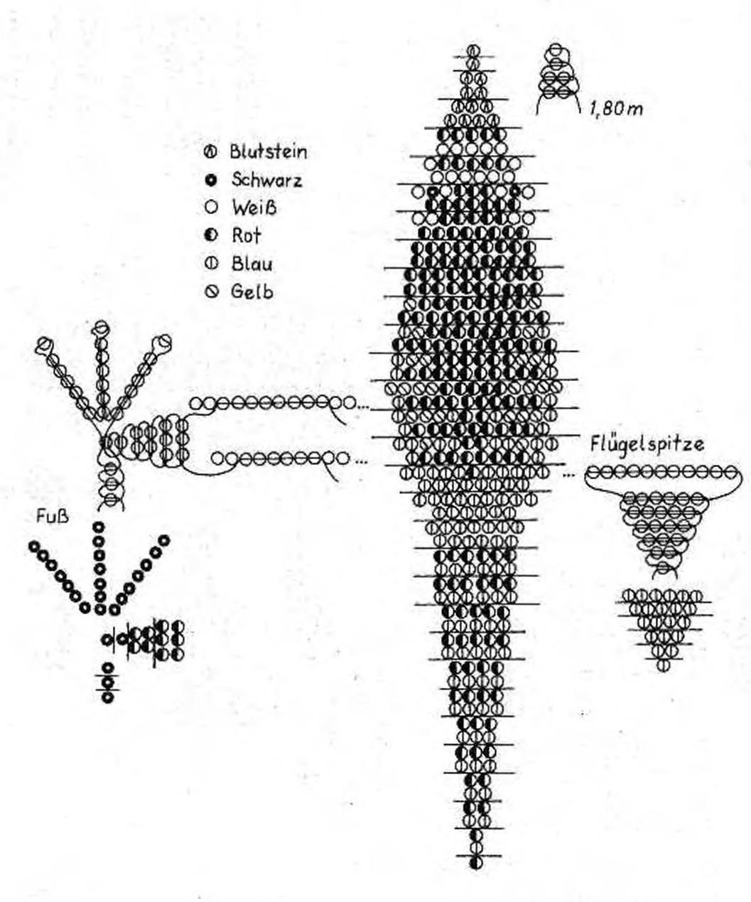 схема попугая ара из бисера