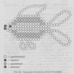 схема плетения простой рыбки из бисера