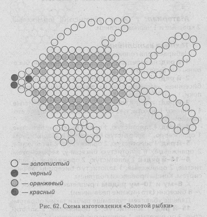 простая рыбка из бисера. схема плетения простой рыбки из бисера.