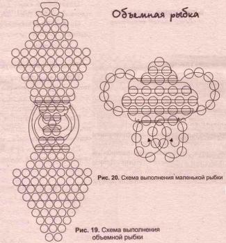 схема плетения рыбки из бисера