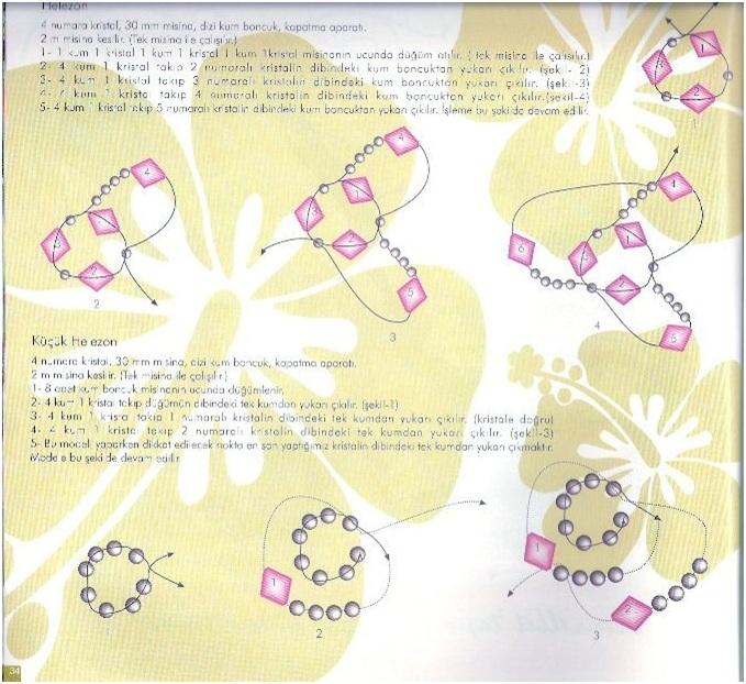Схема плетения жгута