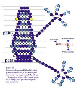лягушка из бисера схема плетения - Вышивка бисером.