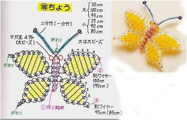 бисероплетение бабочки для