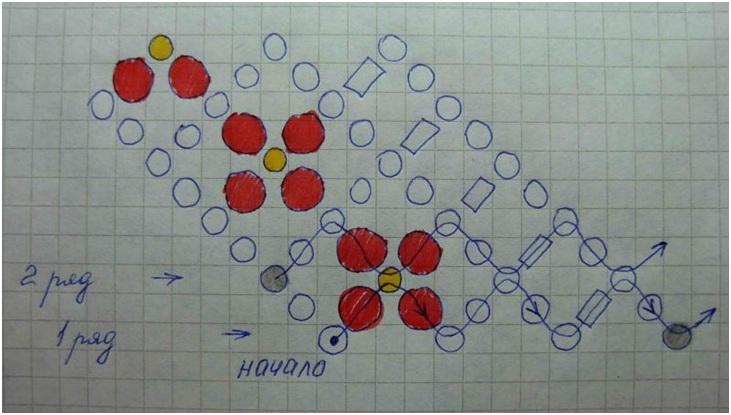 Схема белого жгута из бисера