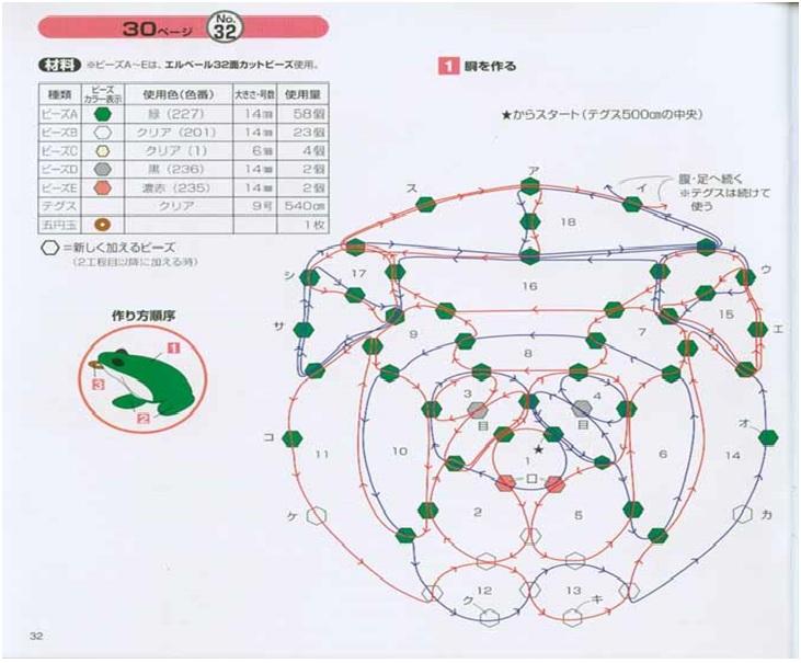 Схема лягушки №2: