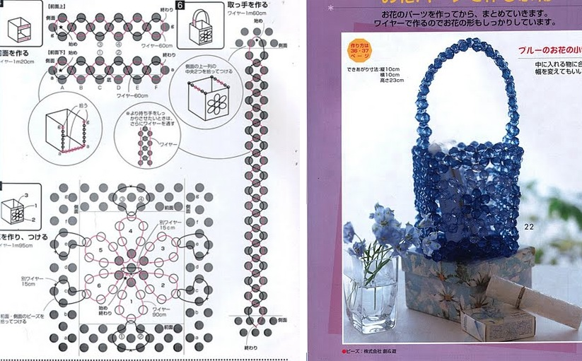 Корзина из синих кристаллов