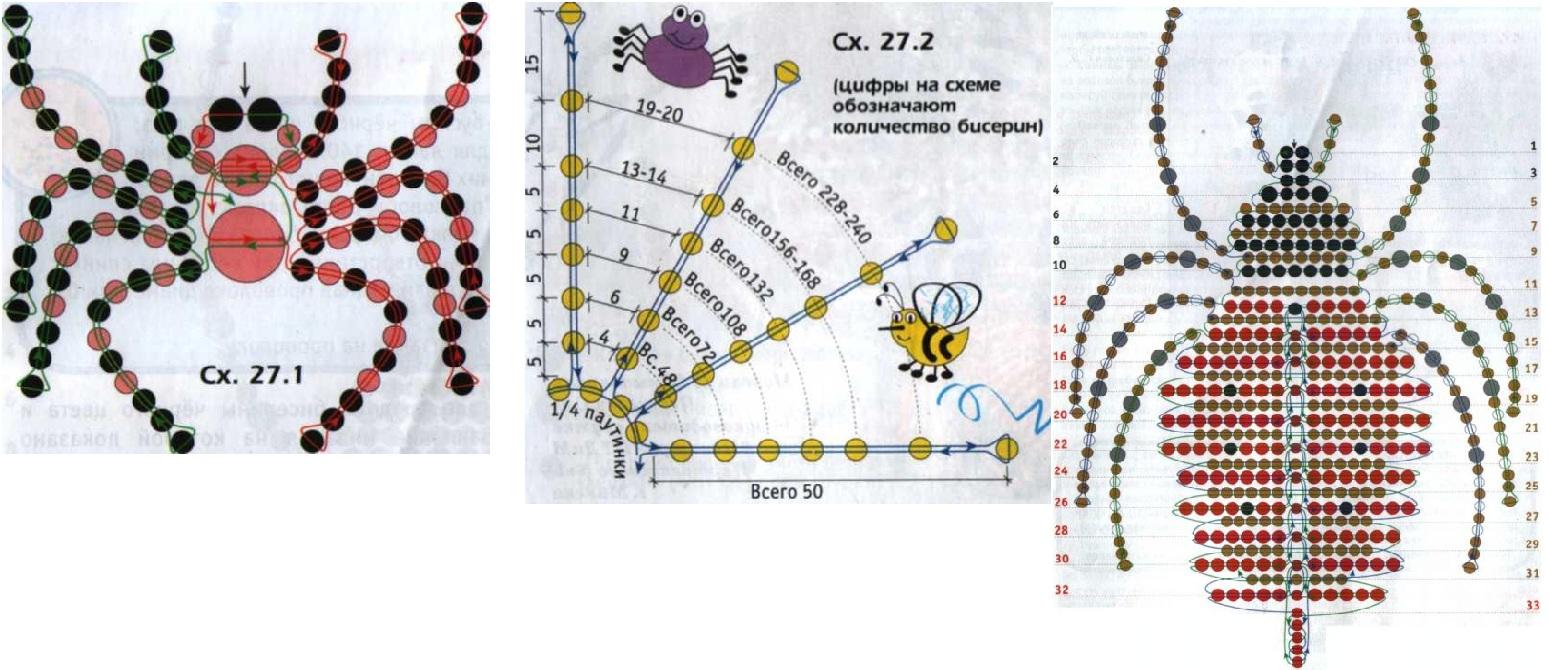 схема обмотка трансформатора.