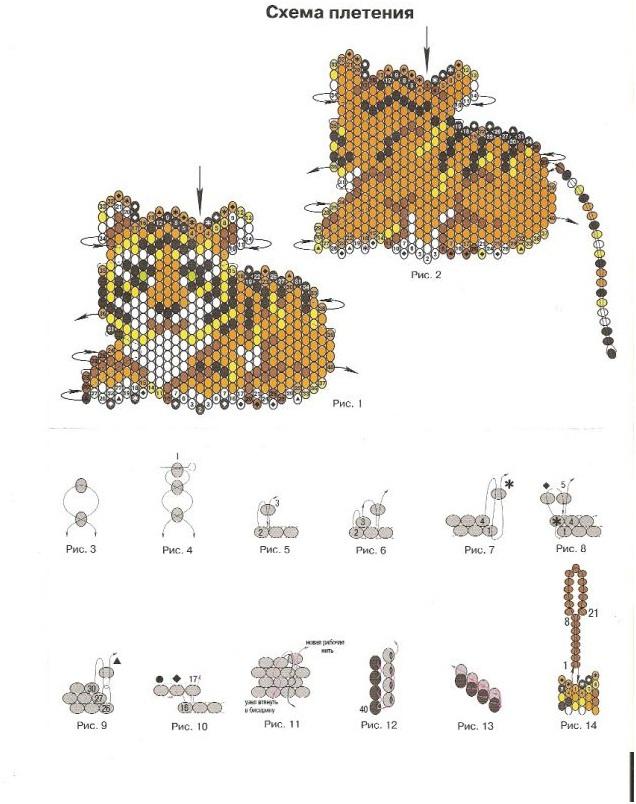Плоская фигурка тигра
