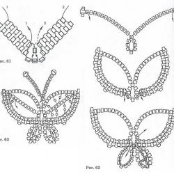 схема бабочки из рубки