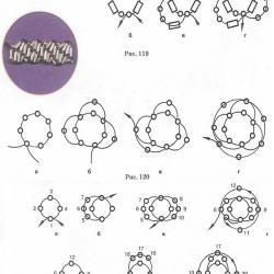 Квадратный шнур из бисера.  Наберите 4 бисеринки, образуйте кольцо (рис. 121а) .
