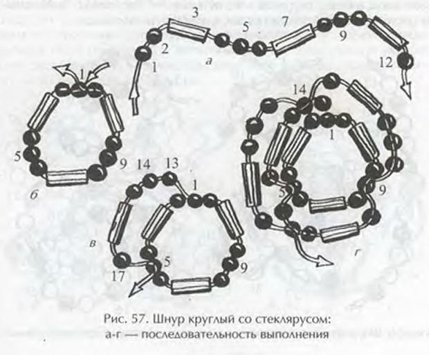 шнур из бисера и стекляруса. схема спирального шнура из бисера и стекляруса.