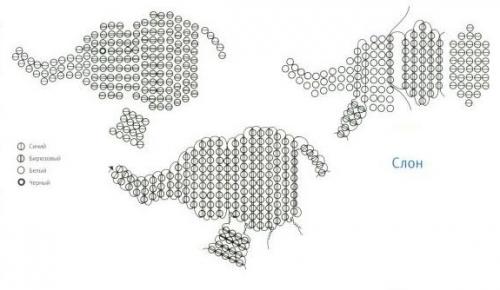схема плетения слона