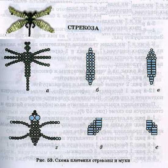 Схема стрекозы из бисера.