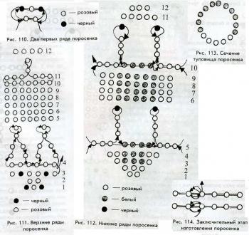 схема объемной свиньи из бисера. плетение поросенка из бисера.