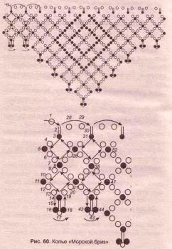 плетение колье из стекляруса и бисера