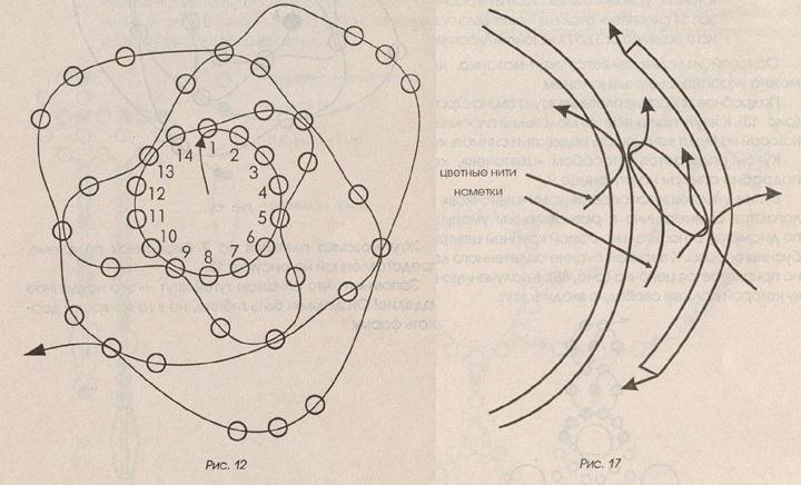 схема плетения украшения - гривна