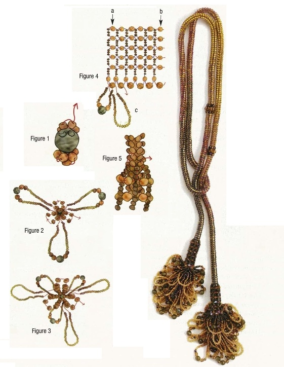 Схема плетения жгута ндебеле