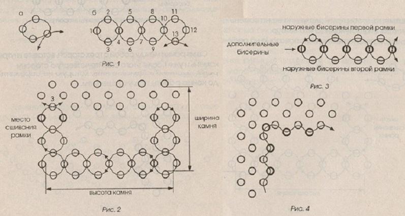 Как обшивать бусины бисером схемы