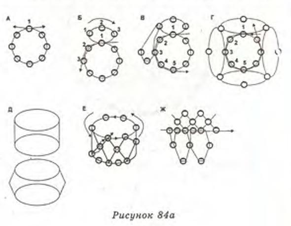 Оплетение кабошона бисером и