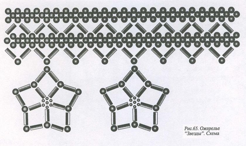 По такой же схеме плетем остальные ряды, добавляя и закрепляя нужное количество бусин.  В результате мы получим...