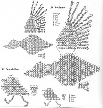 утки селезни