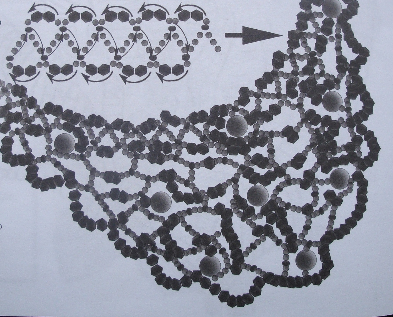 По длине окружности шеи сплетите цепочку из бисера как указано на схеме, иногда вместо 2-х кораллов вплетая жемчужину.