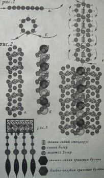 Схема ожерелье из бисера