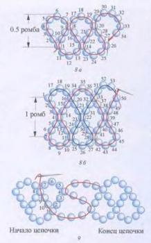 схема плетения цепочки из бисера