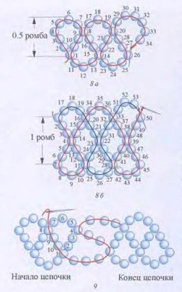 схема плетения цепочки из