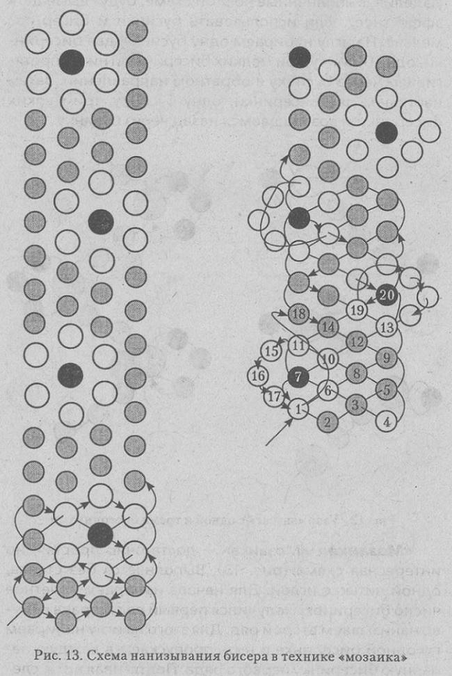 цепочка сплетенная из бисера. схема плетения мозйки цепочки из бисера.