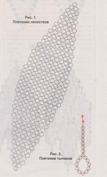 бисероплетение схема параллельного плетения цветы лилия - Город бисера.