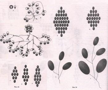 схема плетения маленьих роз из бисера