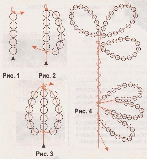 роза в паралельном плетении