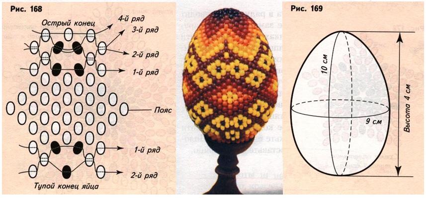 бисером пасхальных яиц