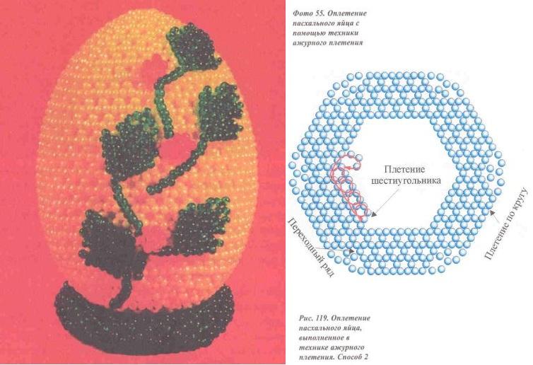 плетем сувениры из бисера к пасхе