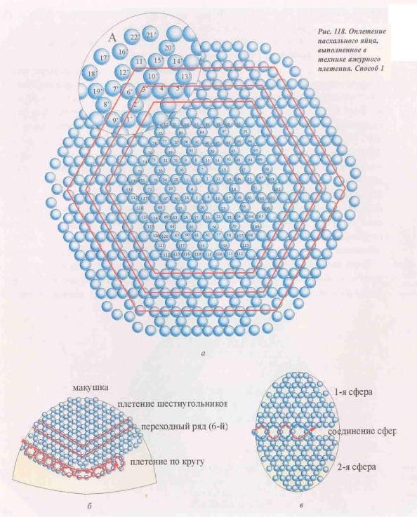 схема ажурного оплетения яиц бисером
