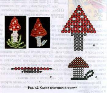 схема плетения грибов из бисера