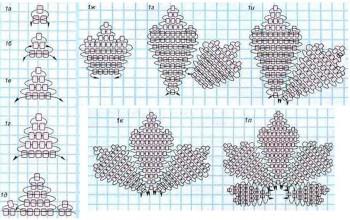 плетение кленовых листов из бисера